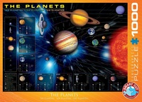 Planeten - the Planets
